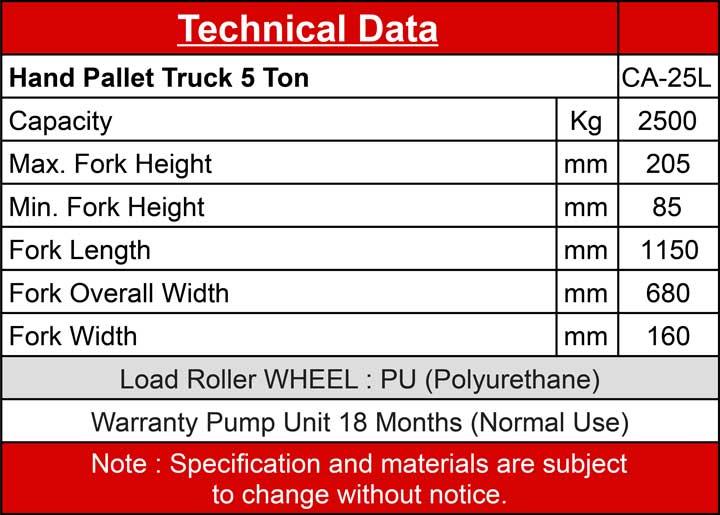ตารางข้อมูลรถลากพาเลท 2.5 ตัน รุ่น Ca25L