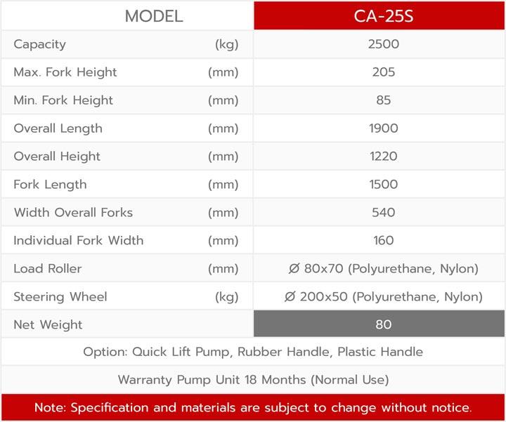 ตารางข้อมูลรถลากพาเลท รุ่น Ca-25S