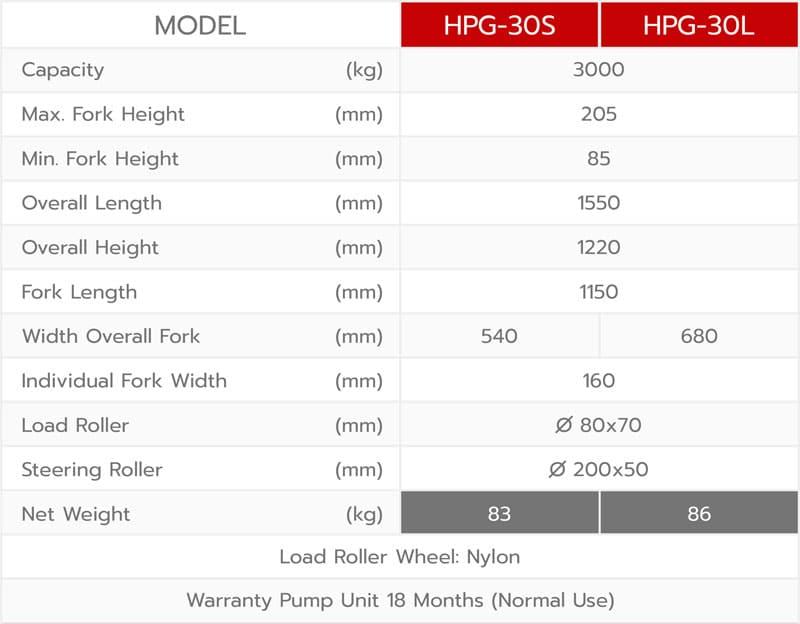 Technical Data Hpg 30L